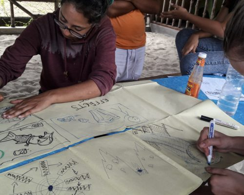 Participants creating an educational poster